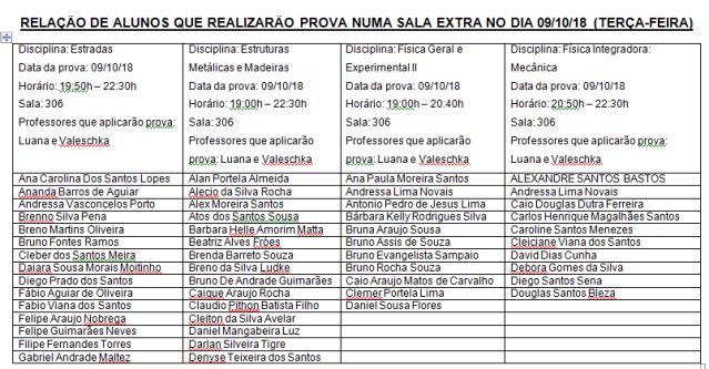 Alunos 09-10 (not)