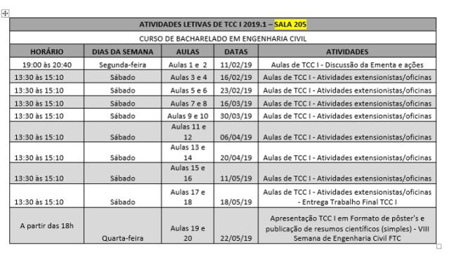 TCC I