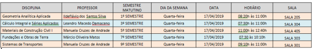 QUARTA- MATUTINO