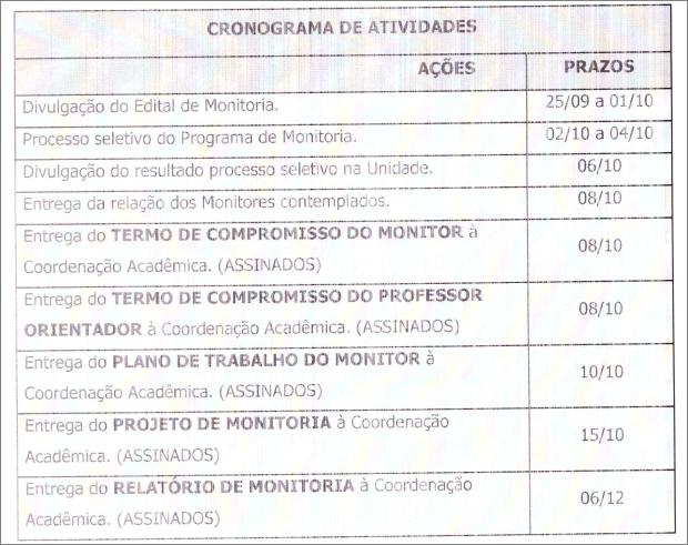 Monitoria 2019.2
